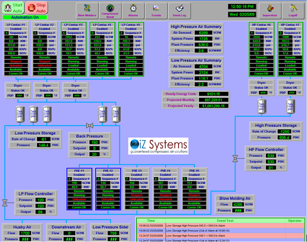 Automation Design  Sample Screen Shot